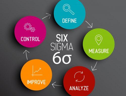Training Lean Six Sigma