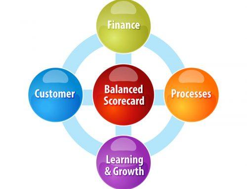 Training Key Performance Indicator (KPI) With Balanced Scorecard
