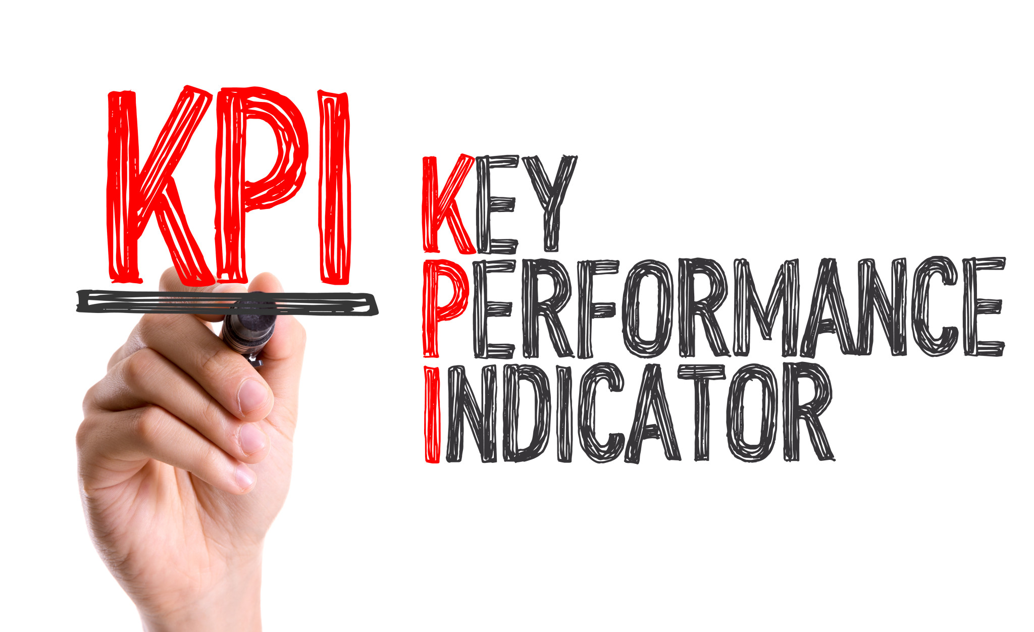 Training kpi balanced scorecard