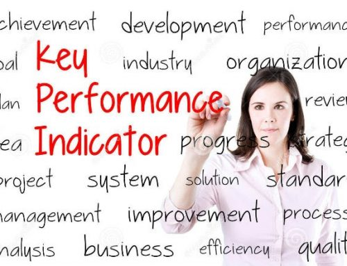 Training Performance Management System & Simply and Effective KPI Perbankan