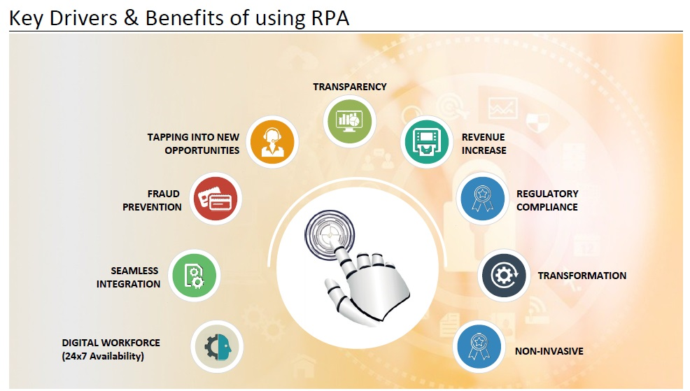 Key Drivers & Benefit of using RPA